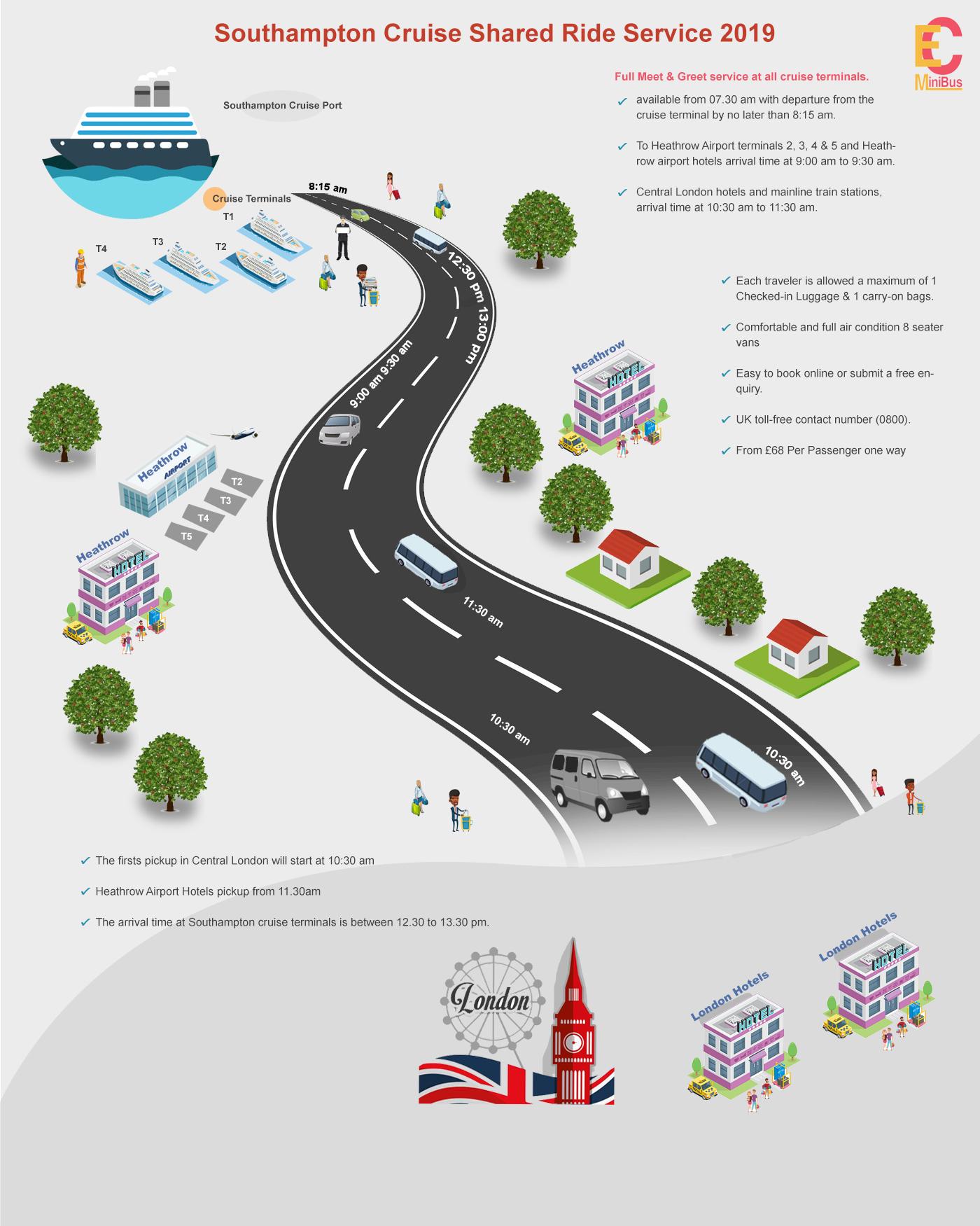 ecminibus-infographic
