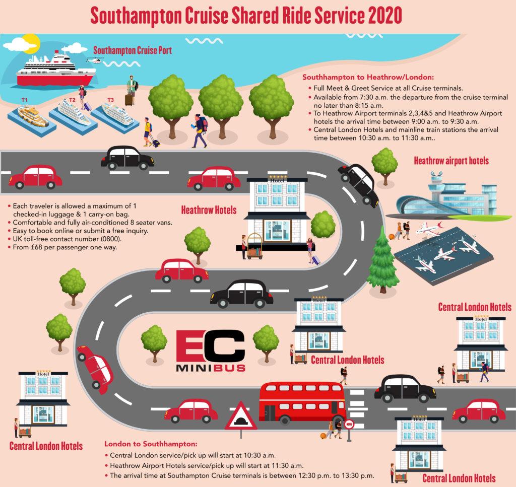 ecminibus 2020-infographic